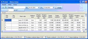 DraminRMPsystemMaloprodajaPromet