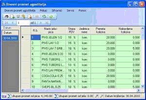 RMPDnevniPrometUgostitelja
