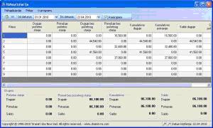 RMPFinansijskoRekapitulacija